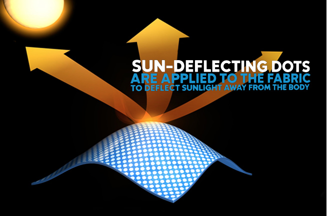 Play youtube video about Omni-Shade Sun Deflector (tm)